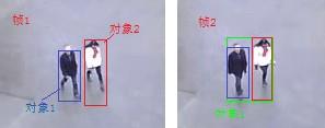 target-tracking-dvr-forensics-salvationdata-vip3