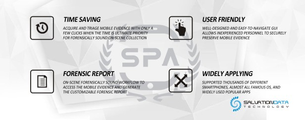SPA SmartPhone Forensic Triage Acquisition mobile forensics