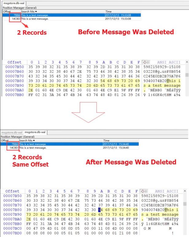 WhatsApp Forensics: Decryption of Encrypted Databases and Extraction