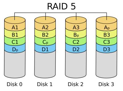 SalvationDATA Computer Forensics RAID Reconstruction