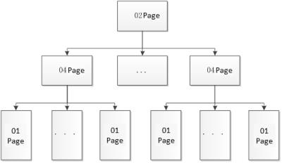 SalvationDATA Computer Forensics Database Extraction