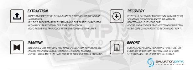 VIP2.0功能小图